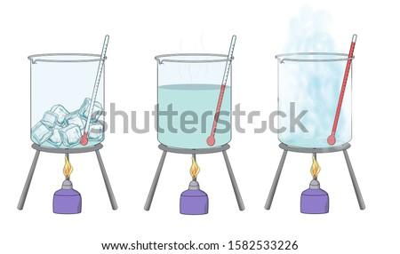 Representation of solid-liquid-gas states of matter in a beaker. tr:( bir beher içinde suyun katı sıvı gaz hallerinin gösterimi)