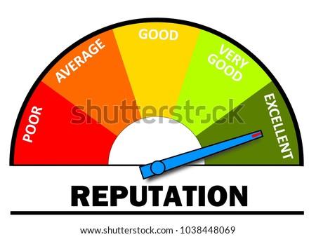 Reputation level indicator