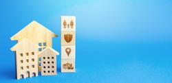 Residential buildings and blocks with the attributes of life. Criteria for choosing a residence place. Security, location infrastructure, availability of educational institutions and high-paying jobs