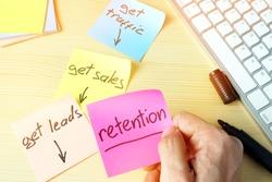 Retention in digital marketing. Sales funnel concept.