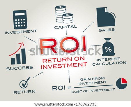 Return on investment (ROI) is the concept of an investment of some resource yielding a benefit to the investor. Chart with icons and keywords