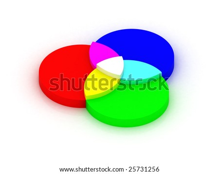 RGB colors crossing. 3D illustration.