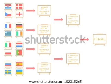 Road map football nations flag cork board isolate (clipping path)