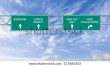 Road sign to exercising,losing weight,healthy diet and and high cholesterol - stock photo