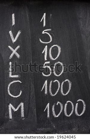 Roman and corresponding Arabic numerals handwritten with white chalk on a blackboard