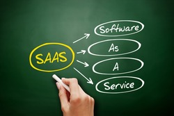 SAAS - Software As A Service, acronym business concept on blackboard