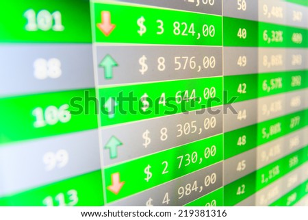 Sale of stock exchanges. Growing up numbers symbolizing growth. Forex trade. Business data shown on computer screen. Screen live display. Stock chart on a monitor. Business stock exchange.