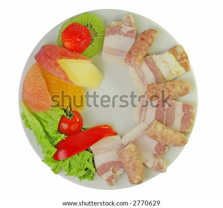 Unhealthy Food Plate Healthy Food Plate