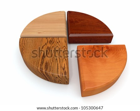 Samples of different types of wood. 3d