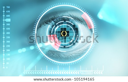 scanning of eye