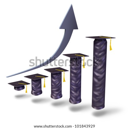 School tuition rising with graduation caps gradually increasing in height as a financial business graph to show the higher college university and high school education fees white.