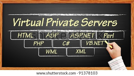 Scool blackboard with Virtual Private Servers handwritten on it - stock photo