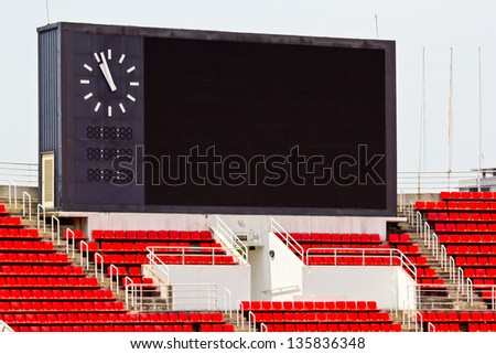 Score board show your the result game with blue sky