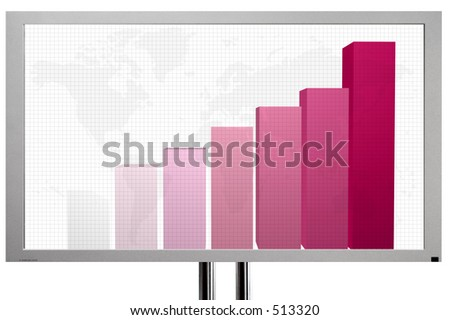 screen with a column graph on it
