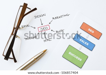 Search engine optimization planning with diagram, writing, glasses and ballpoint pen
