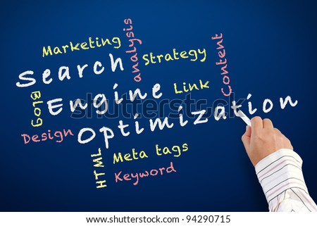 Search engine optimization ( SEO) written on chalkboard