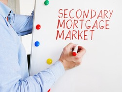 Secondary mortgage market handwritten inscription on whiteboard.