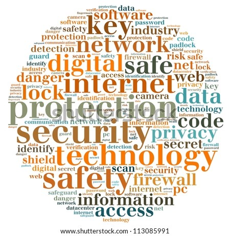 security info-text graphics and arrangement concept on white background (word cloud