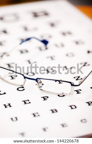 Selective focus of glasses on Snellen chart