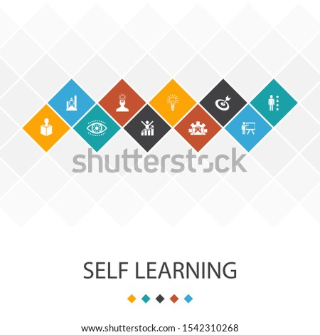 Self learning trendy UI template infographics concept.personal growth, inspiration, creativity, development icons