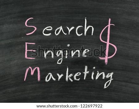 SEM,search engine marketing written on blackboard