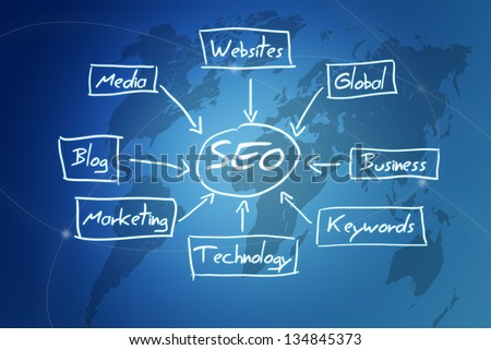 SEO Concept schema on blue world map with lines