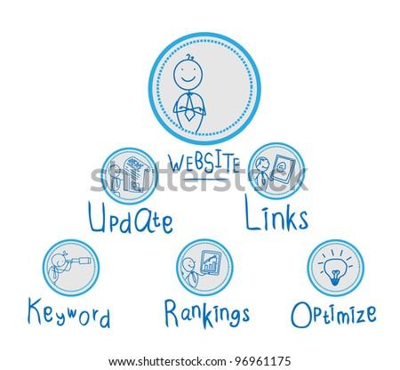 SEO Internet concept