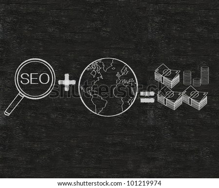 seo plus world symbol equal money written on blackboard background Easy to edit and use, high resolution.