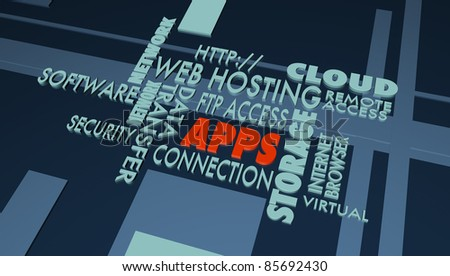 Series of internet buzz words, with focus on the word APPS.