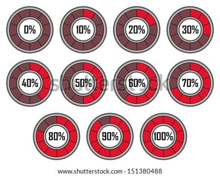 Set of Red Round Loader Progress Bars