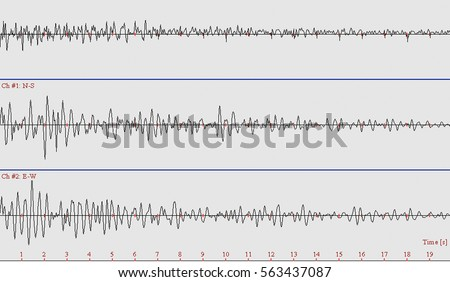 Set of seismic waves oscillation earthquake waveform with random frequency and amplitude, vector seismogram recording the vibrations of the earth. #563437087