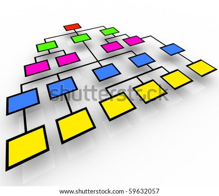 Several colorful boxes in an organization chart