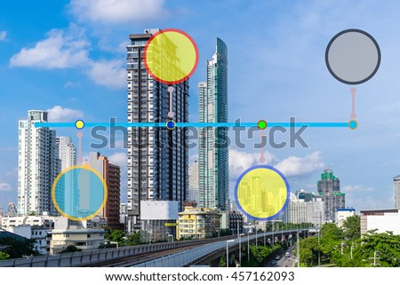 Sharing Economy or collaboration consumption concept. Blank banners on Building in the city background. Stock photo ©