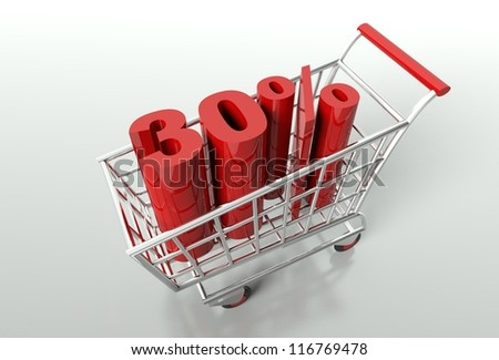 Shopping cart and red thirty percent discount, sale concept