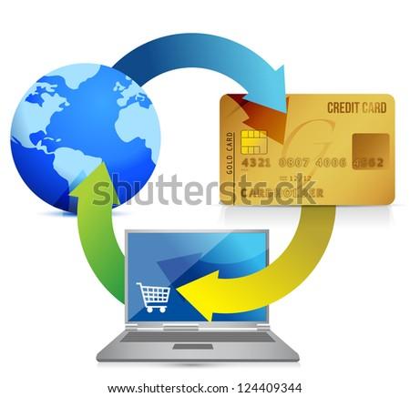 shopping on net concept illustration design over white