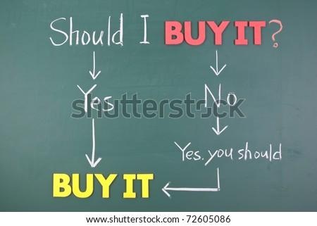 Should I buy it? Funny analysis encourage people to buy it.