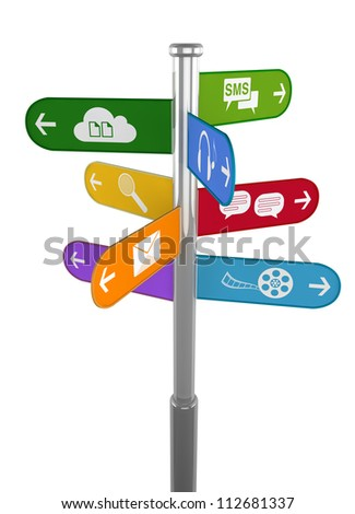 Sign pole with signs pointing to various social media and other internet related actions. Isolated on white. Front view.