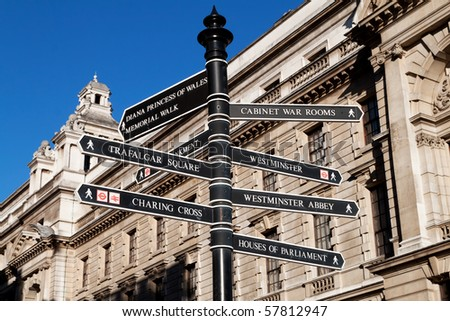 Sign with directions to London's landmarks