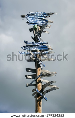 Signpost in Geilo, Norway