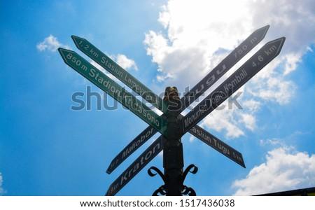 Signposts in the tourist area of Malioboro