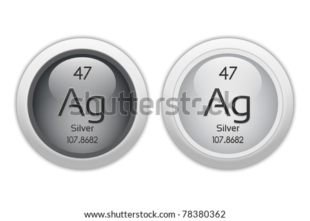 Silver Element Symbol