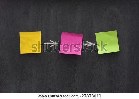simple flow diagram - three blank colorful sticky notes on blackboard with eraser smudge patterns