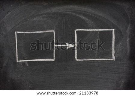simple flow diagram, two blank rectangles connected with arrow sketched with white chalk on blackboard