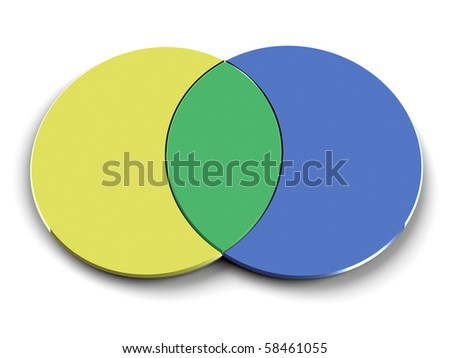 Simple Venn Diagram