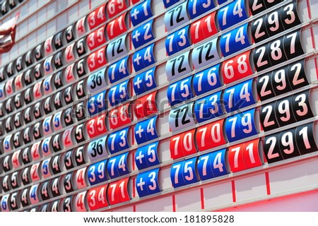 SINGAPORE - MARCH 2: Score board showing game results during HSBC Women\'s Champions at Sentosa Golf Club Serapong Course March 2, 2014 in Singapore