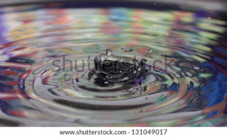 Single ripple and crown from drop of water, with bright reflected background