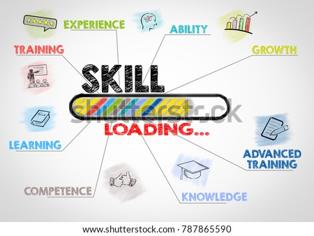 Skill Concept. Chart with keywords and icons on gray background Stock photo ©