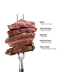Slices of beef steak on meat fork on dark wooden background Steak