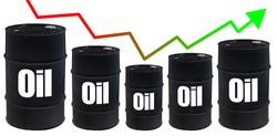 Slight increase in the cost of oil. Short-term increase in oil prices. Price rebound. Arrow symbolizes the level of petrolium prices. Barrels of different sizes as a symbol of a rebound in value.