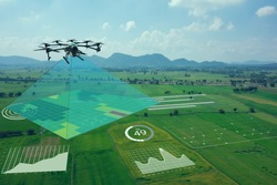 Smart farm, precision farming concept. Use drone for various fields like research analysis, terrain scan technology, monitoring soil hydration, yield problem, take photo and send data to the cloud